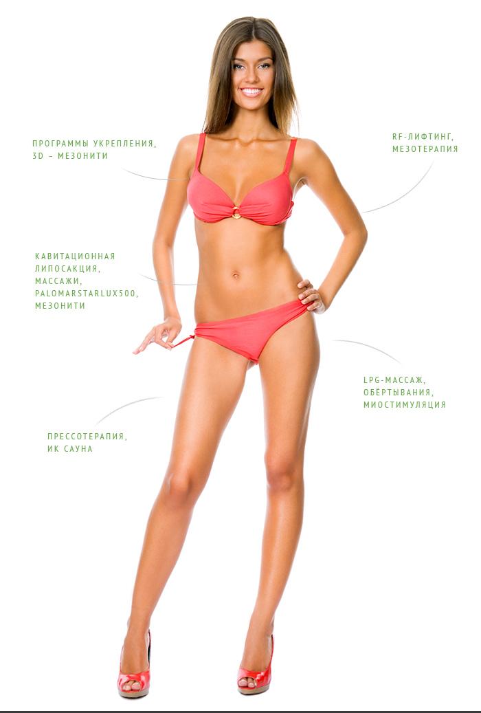 ботулинотерапия в косметологии отзывы